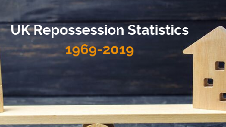 How Many Repossessions in UK Year on Year?