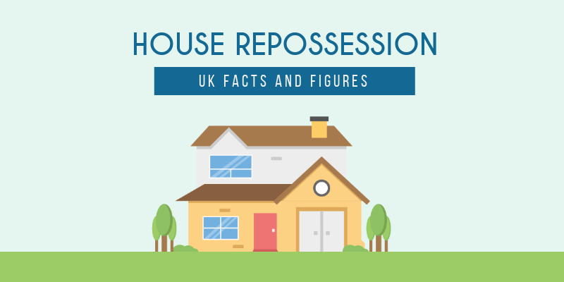 House Repossession: UK Facts and Figures